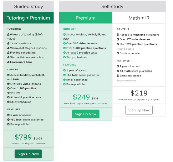 Cheap Online Test Prep Value