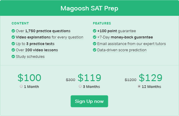 Magoosh SAT Price